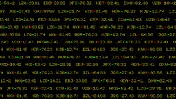 Stock market ticker currency wall st money business company shares crash 4k Footage