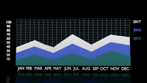 Animated Line Graph Footage
