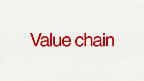 Text animation 'Value chain' for topic introduction in Powerpoint presentations Animation