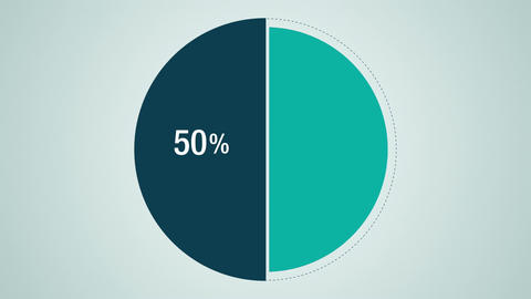 Circle diagram for presentation, Pie chart indicated 50percent Animation