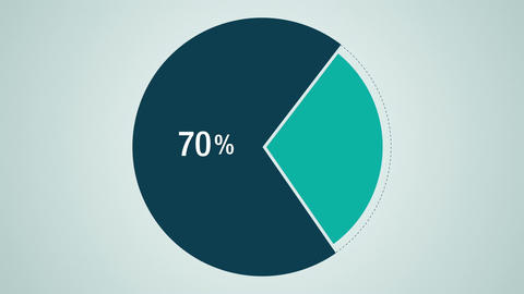 Circle diagram for presentation, Pie chart indicated 70 percent Animation