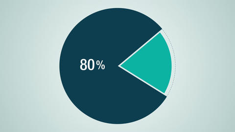 Circle diagram for presentation, Pie chart indicated 80 percent Animation