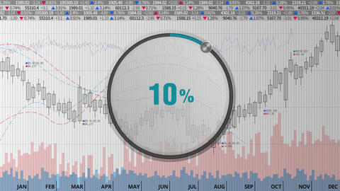 Indicate about 10 percents circle dial on various animated Stock Market charts Animation