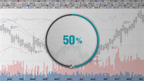 Indicate about 50 percents circle dial on various animated Stock Market charts Animation