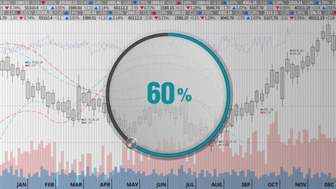 Indicate about 60 percents circle dial on various animated Stock Market charts Animation
