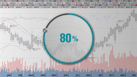 Indicate about 80 percents circle dial on various animated Stock Market charts Animation