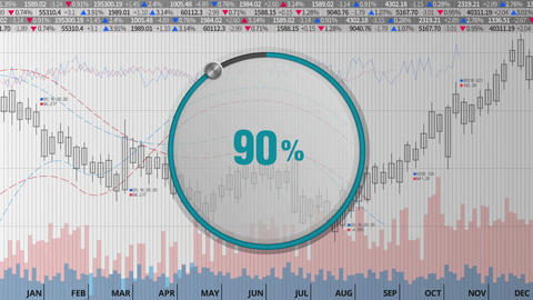 Indicate about 90 percents circle dial on various animated Stock Market charts Animation