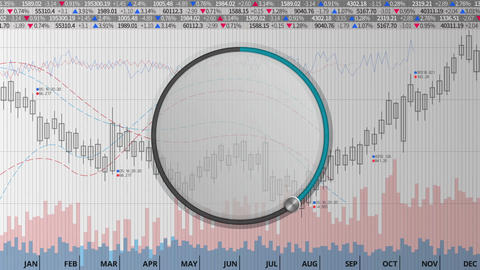 Indicate about 40 percents circle dial on various animated charts (no text) Animation