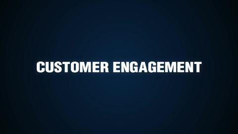 On-Offline, Media, Brand, Marketing, Communication, Text animation 'CUSTOMER ENG Animation