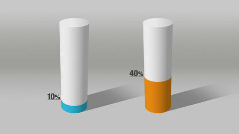 Indicate about 10 percents and 40 percent, growing 3D Cylinder circle bar chart Animation