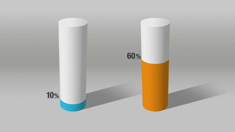 Indicate about 10 percents and 60 percent, growing 3D Cylinder circle bar chart Animation
