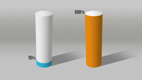 Indicate about 10 percents and 100 percent, growing 3D Cylinder circle bar chart Animation