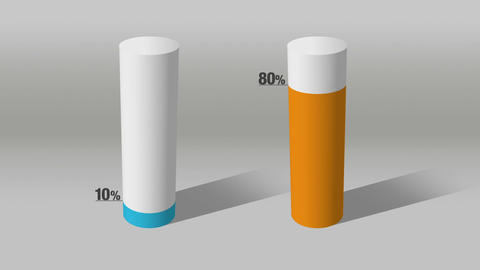 Indicate about 10 percents and 80 percent, growing 3D Cylinder circle bar chart Animation