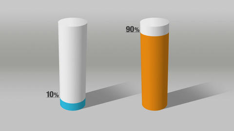 Indicate about 10 percents and 90 percent, growing 3D Cylinder circle bar chart Animation