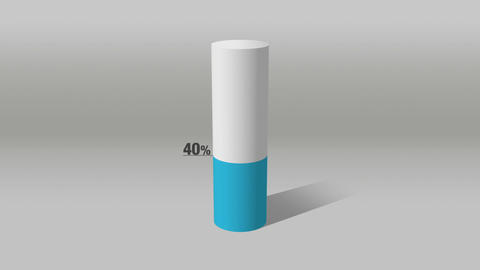 Indicate about 40 percents, growing 3D Cylinder circle bar chart Animation
