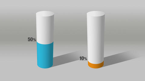Indicate about 50 percents and 10 percent, growing 3D Cylinder circle bar chart Animation