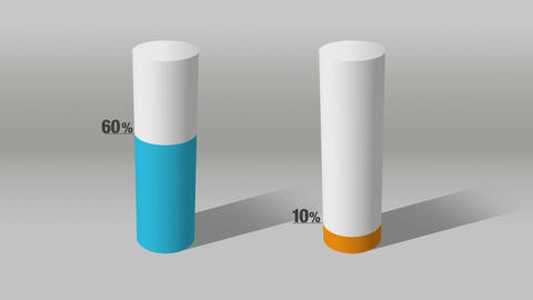 Indicate about 60 percents and 10 percent, growing 3D Cylinder circle bar chart Animation