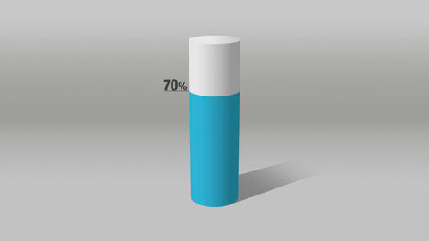 Indicate about 70 percents, growing 3D Cylinder circle bar chart Animation