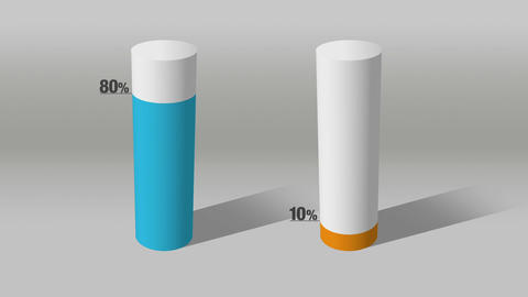 Indicate about 80 percents and 10 percent, growing 3D Cylinder circle bar chart Animación