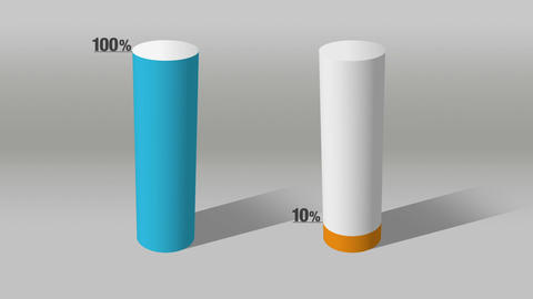 Indicate about 100 percents and 10 percent, growing 3D Cylinder circle bar chart Animation
