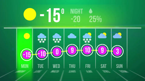 Weather forecasting on a green backdrop Animation