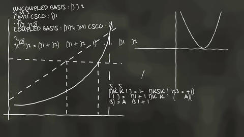 Animation of Blackboard with scientific formulas Animation