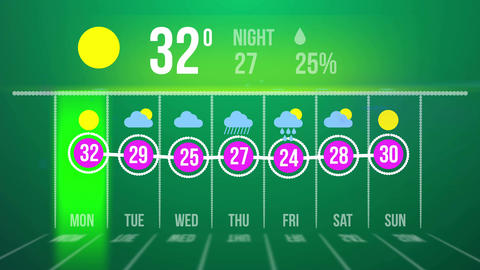 Abstract infographics of Weather forecast concept Animation