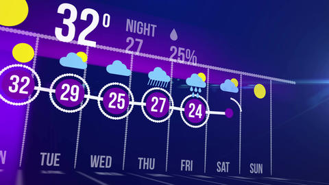 Abstract infographics of Weather forecast Animation