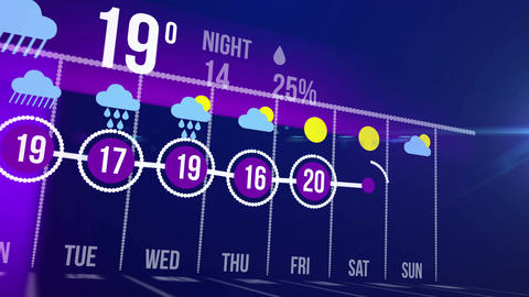 Weather forecast interface with icon set Animation