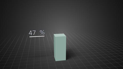 Growth chart Animation