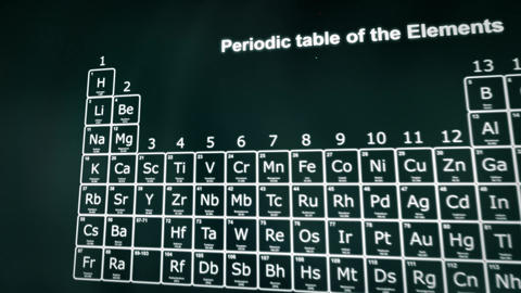 Periodic table of the Elements zooming out shot Animation