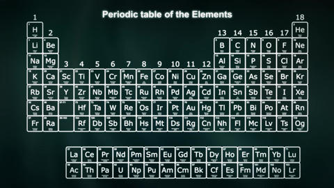 Periodic table of the Elements animation Stock Video Footage