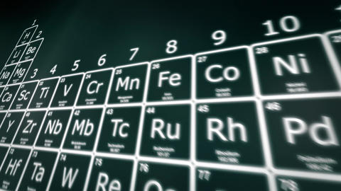 Periodic table of the Elements panning shot Animation