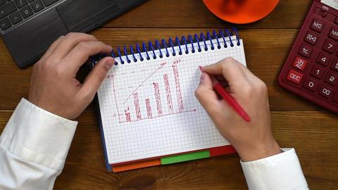 Accountant Drawing Minimum And Maximum Footage