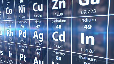 Periodic table of elements Animation