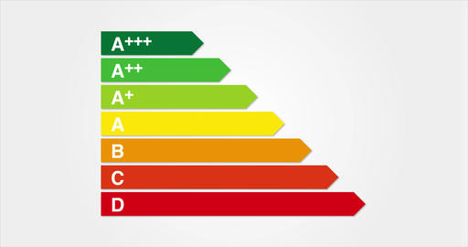 Energy efficiency, energy label Animation