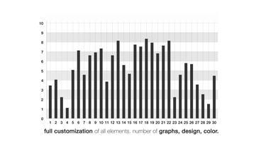 Infographics: Chart Creator v2 Plantilla de After Effects