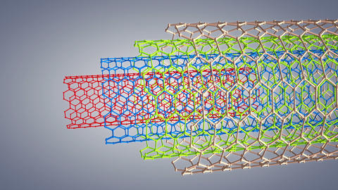 carbon nanotube, multilayer, CNTs, nanowires Animation