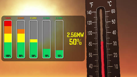 4K Extreme High Electricity Consumption during Summer Animation
