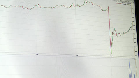 4K The Fall of FTSE London Stock Exhange Graph right after BREXIT 2 Live Action