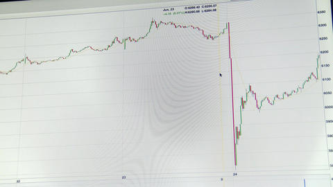 4K The Fall of FTSE London Stock Exhange Graph right after BREXIT 4 Live Action