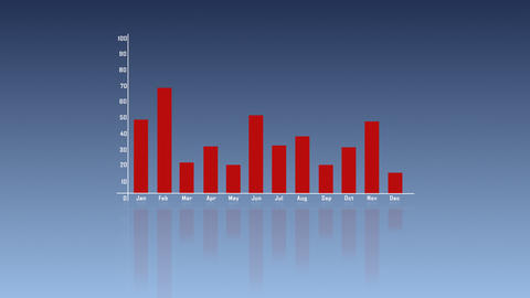 Bar graph with arrows axis. Grow, chart, statistic, business concept. Animation Animation
