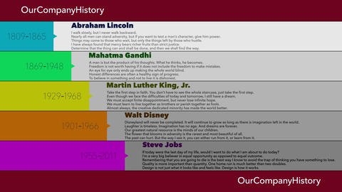 CompanyHistorySlide After Effects Template