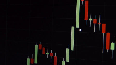 Candlestick Financial Chart Black Monitor Macro Footage
