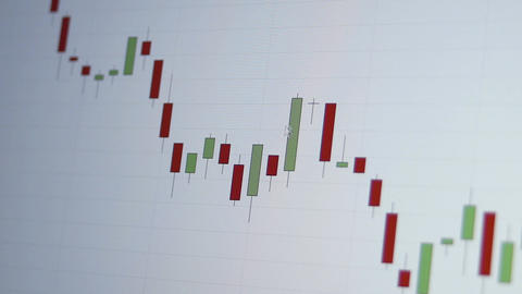 Candlestick Financial Chart White Monitor Macro Live Action