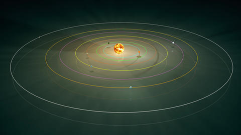 TRAPPIST 1 System 3D Animation 4 Animation