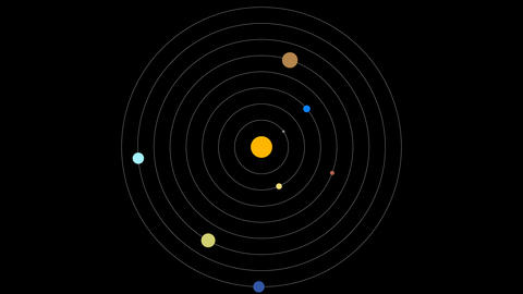 Solar System Diagram Screen Display Animation