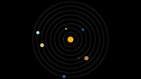 Solar System Diagram Screen Display Stock Video Footage