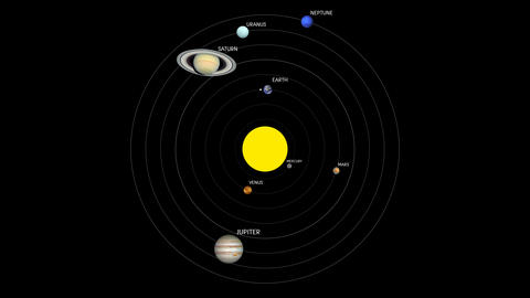 Detailed Solar System Order and Movement around the Sun GIF