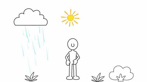 Simple Man in Rain & Shine (4k Resolution): Looping Animation